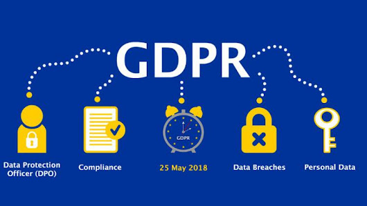 GDPR pentru fotografii de nunta ( General Data Protection Regulation) – Photoline Studio