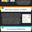8 SEO Infographics For Help Ranking In Google – AdWords Manager & SEO Consultant Connecticut