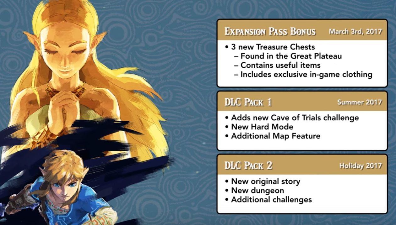Zelda: Breath of the Wild DLC is still 'in development' screenshot