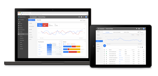 Novo Google AdWords - M Agência Digital