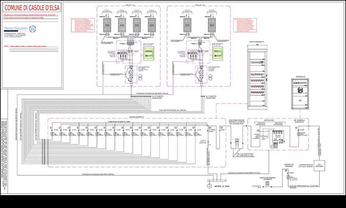 Schema Elettrico Industriale : Forno rotor cucina progetto impianto elettrico capannone