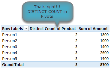 Distinct counts in Excel 2013 pivot tables