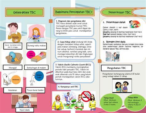 brosurleaflet tuberkulosis