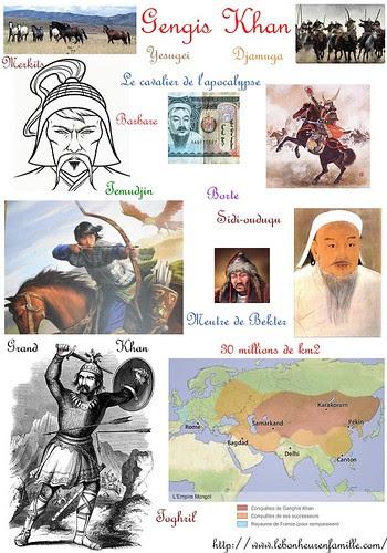 GGGGGfiche Gengis Khan