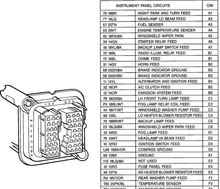 1999 Jeep Grand Cherokee Stereo Wiring Diagram