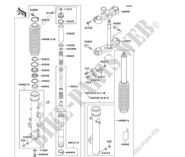 Kawasaki Kle 500 Wiring Diagram / Kawasaki Motorcycle