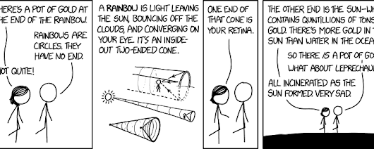 xkcd: The End of the Rainbow