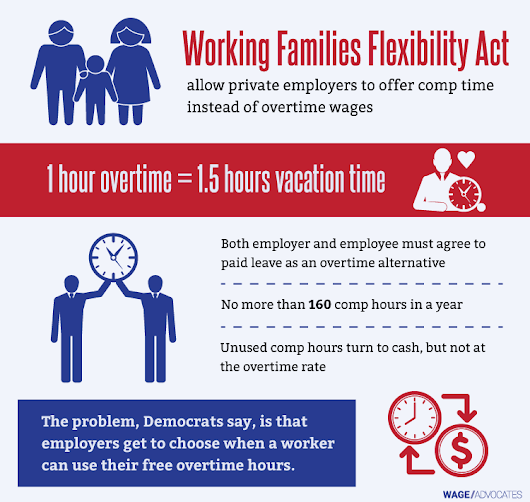 Will Overtime Comp Hours Help Workers Find Flexibility Or Hurt Families?
