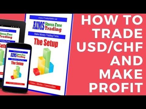 Trading forex for profit damon elliot