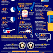 Mobile Marketing Tips for Reaching Hispanic Moviegoers (Infographic)