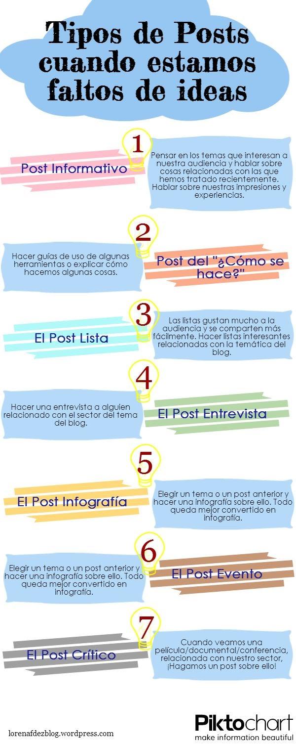 Tipos de posts: cuando estamos falto de ideas (Infografías)