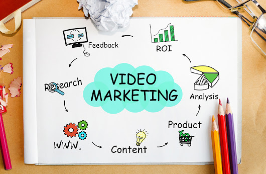 Essential Considerations for Your Video Marketing Plan