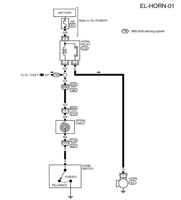 1998 Nissan Altima Ignition Wiring Diagram Wiring Diagrams Data Support Support Ungiaggioloincucina It
