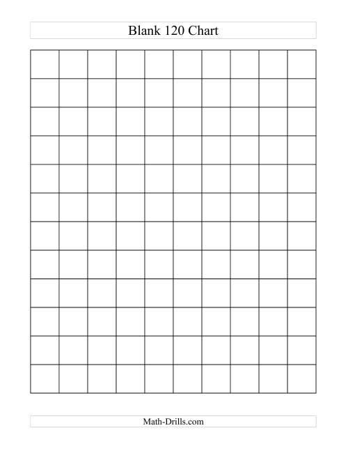 Blank 120 Chart. Blank Chart Polychromos Faber Castell Cat Logo De ...