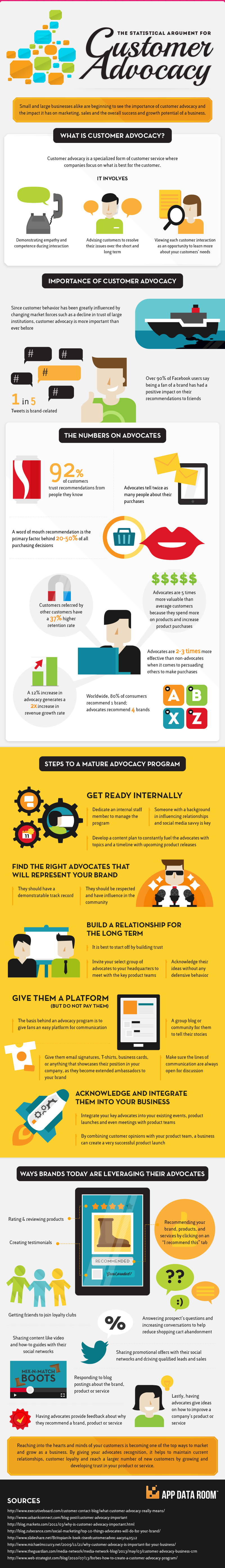 Infographic: The Statistical Argument For Customer Advocacy