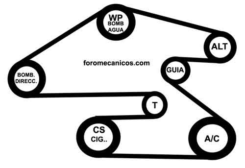 Wiring Diagram  35 2005 Chevy Equinox Serpentine Belt Diagram