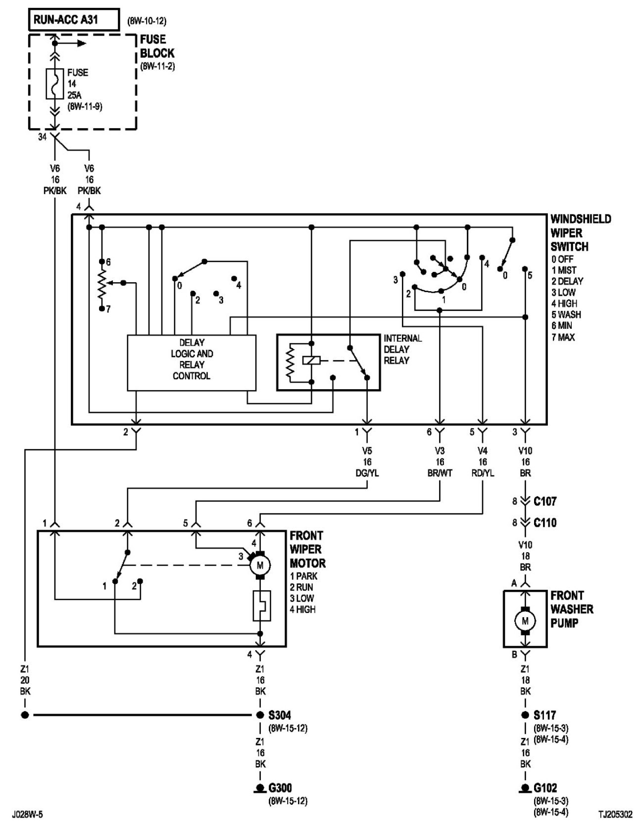 Diagram Fuse Diagram 94 Jeep Full Version Hd Quality 94 Jeep Diagramscaves Tomari It