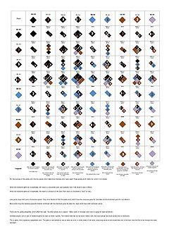 Siamese gene chart