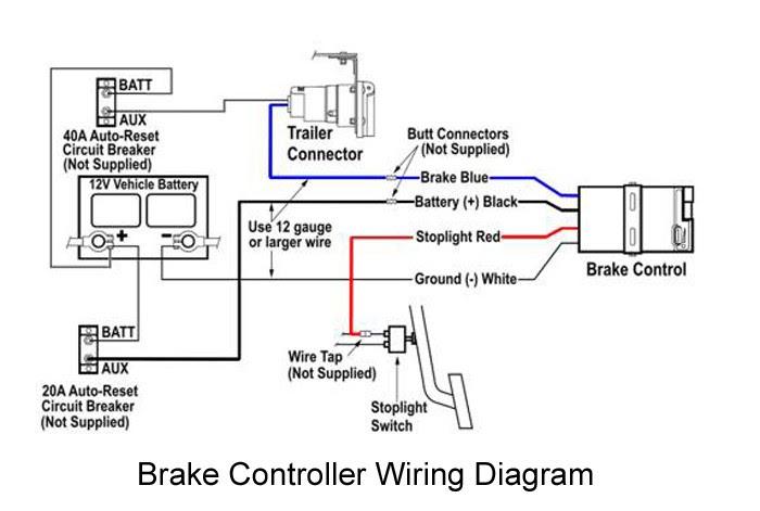 20 Inspirational 98 Ford Explorer Radio Wiring Diagram