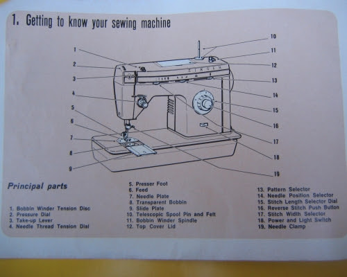 http://sewingonline.co.uk/instructions/singer378/image003.jpg