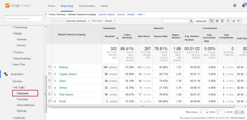 How To Track Your Marketing Efforts Using Google Analytics
