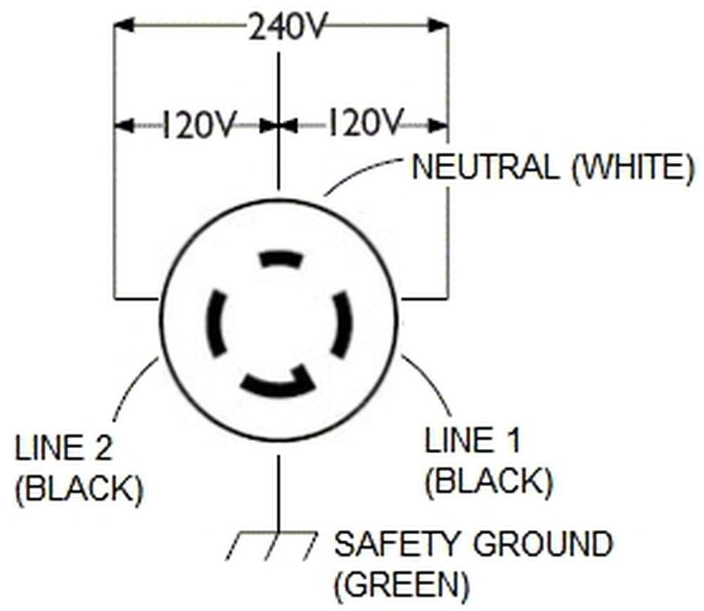 Diagram 20a 125v Plug Wiring Diagram Full Version Hd Quality Wiring Diagram Diagramsevia Disegnoegrafica It