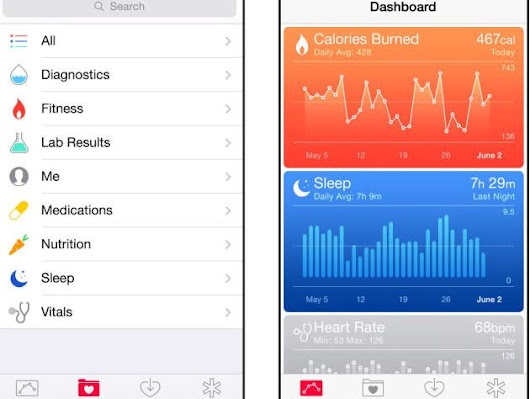 Everything You Need to Know About New iOS 8 Features
