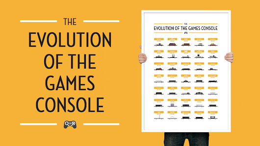 The Evolution of the Games Console