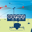 Insitu Demos Broad-area Airspace Situational Awareness System for UAS