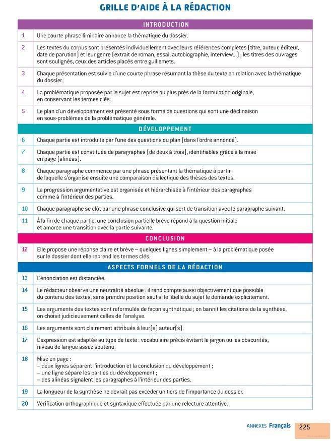 Exemple De Synthèse De Documents Avec Corrigé - Exemple de ...