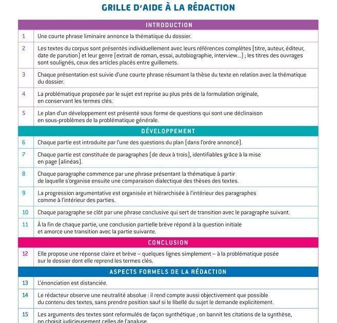 Exemple D Introduction De Commentaire Composé - Exemple de ...