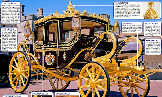 The Queen's new palace on wheels is a mobile museum of our history