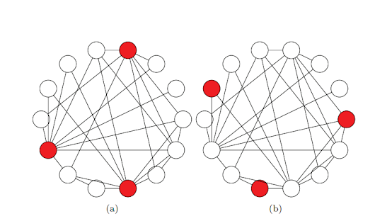 The Social-Network Illusion That Tricks Your Mind | MIT Technology Review