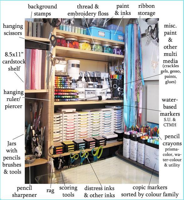 craft studio work desk colour & media shelf
