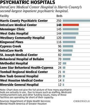 Psychiatric hospital loses Medicaid/Medicare contract ...