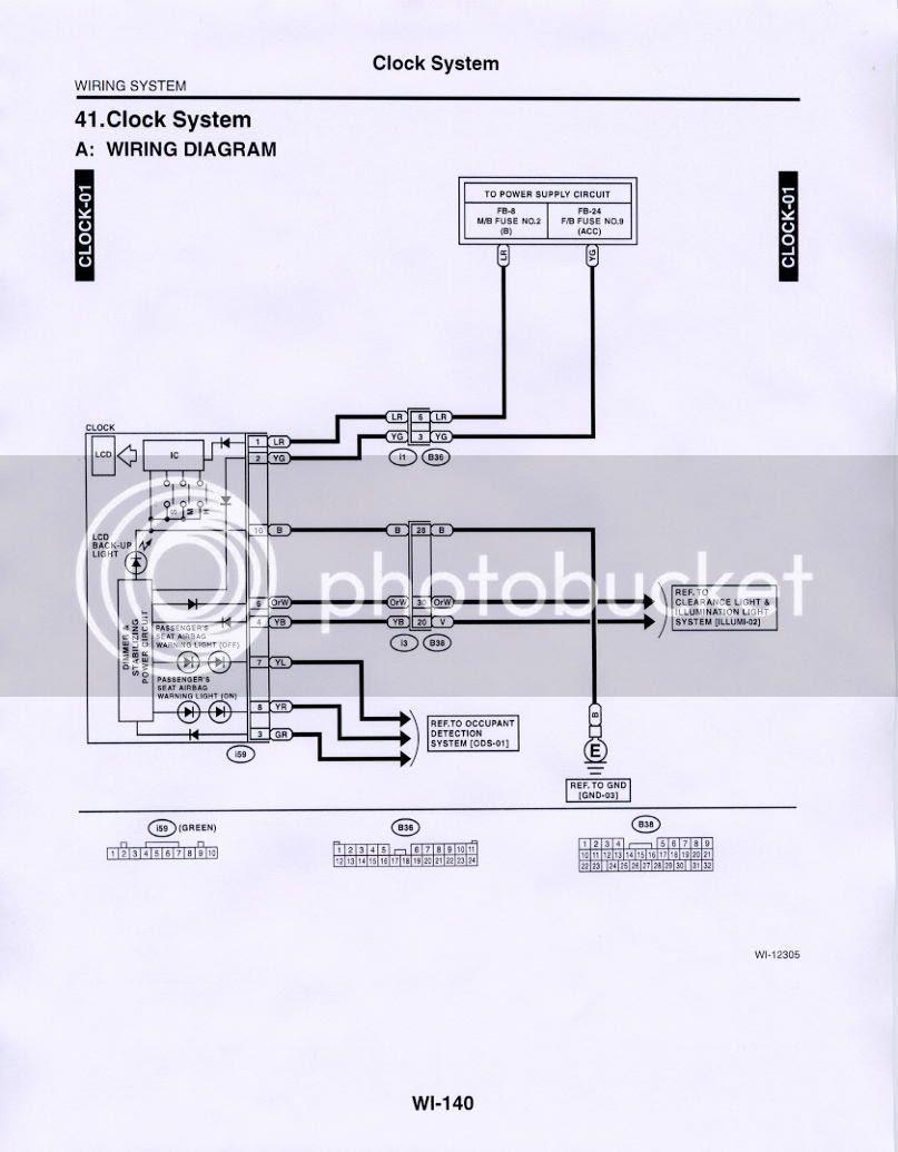 Diagram 2002 Subaru Forester Owners Wiring Diagram Full Version Hd Quality Wiring Diagram Sitexmelva Tomari It
