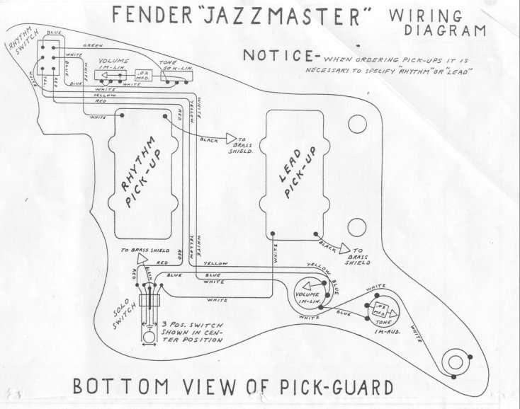 Madcomics Fender Jazzmaster Wiring Mods, Fender Jazzmaster Wiring Diagram