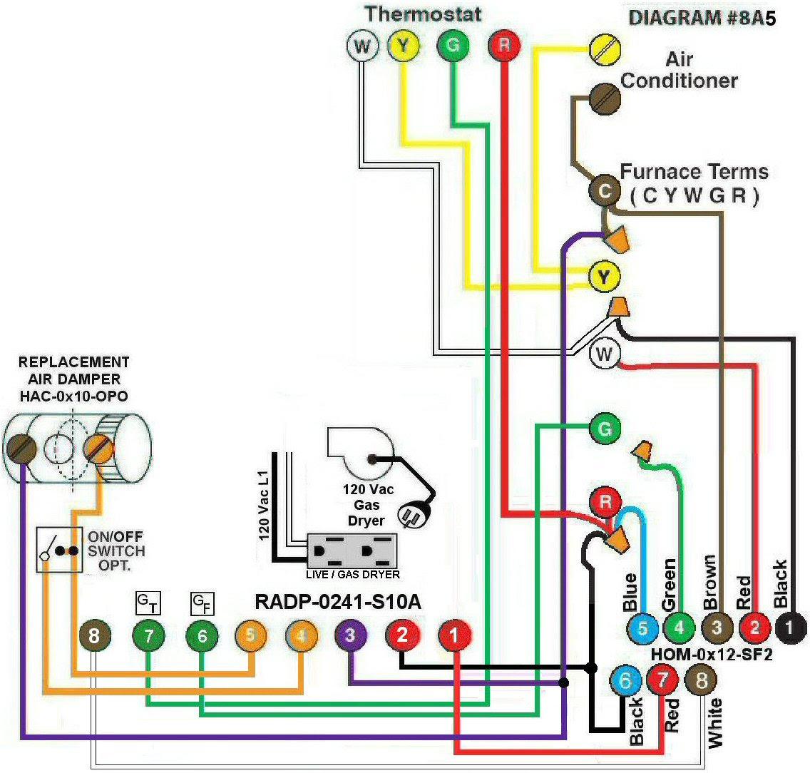 74 How To Turn Off Heatilator Fireplace  Off Fireplace How