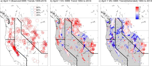 Dramatic declines in snowpack in the western US | npj Climate and Atmospheric Science