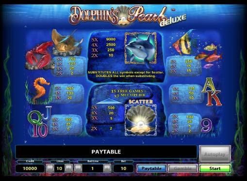 Автоматы дельфины dolphins pearl жемчужина дельфина ставку дисконтирования