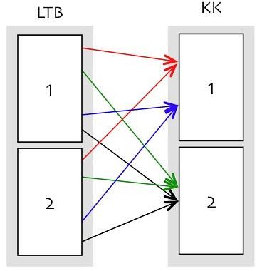 xLTB>KK