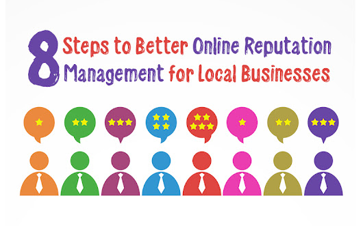 Online Reputation Management for Local Businesses: Why It Matters - Zone One