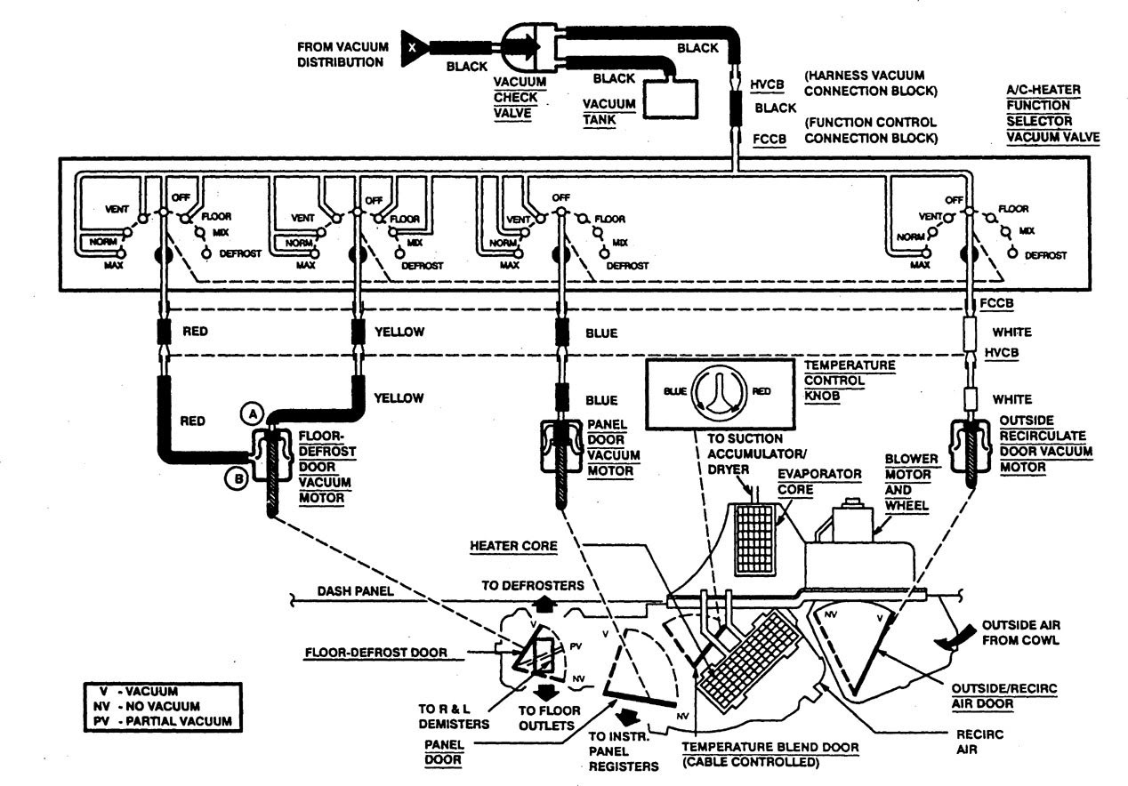 1997 Ford Thunderbird Wiring Diagram