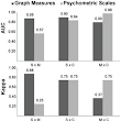 Speech Graphs Provide a Quantitative Measure of Thought Disorder in Psychosis