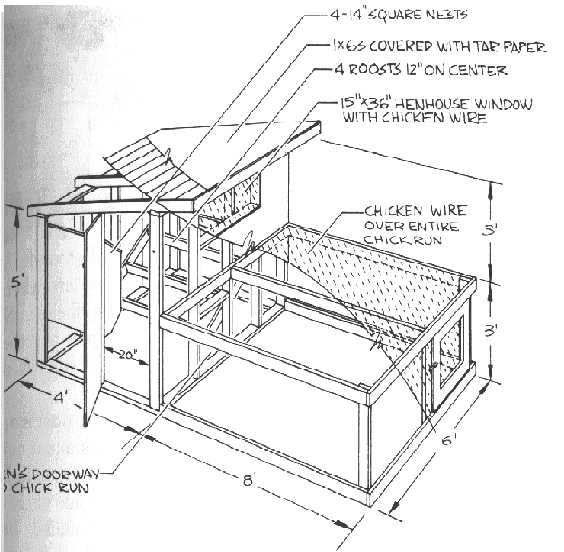 Just Coop: How build a chicken coop free plans Guide