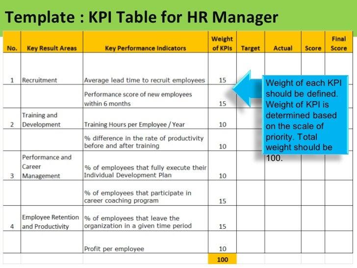 Format Job Description Perusahaan on arimo produksi ai, unsur bentuk, besar di surabaya, besar di indonesia, akta pendirian, gambar struktur organisasi, gambar perum, gambar animasi gedung, contoh logo, contoh skdp,
