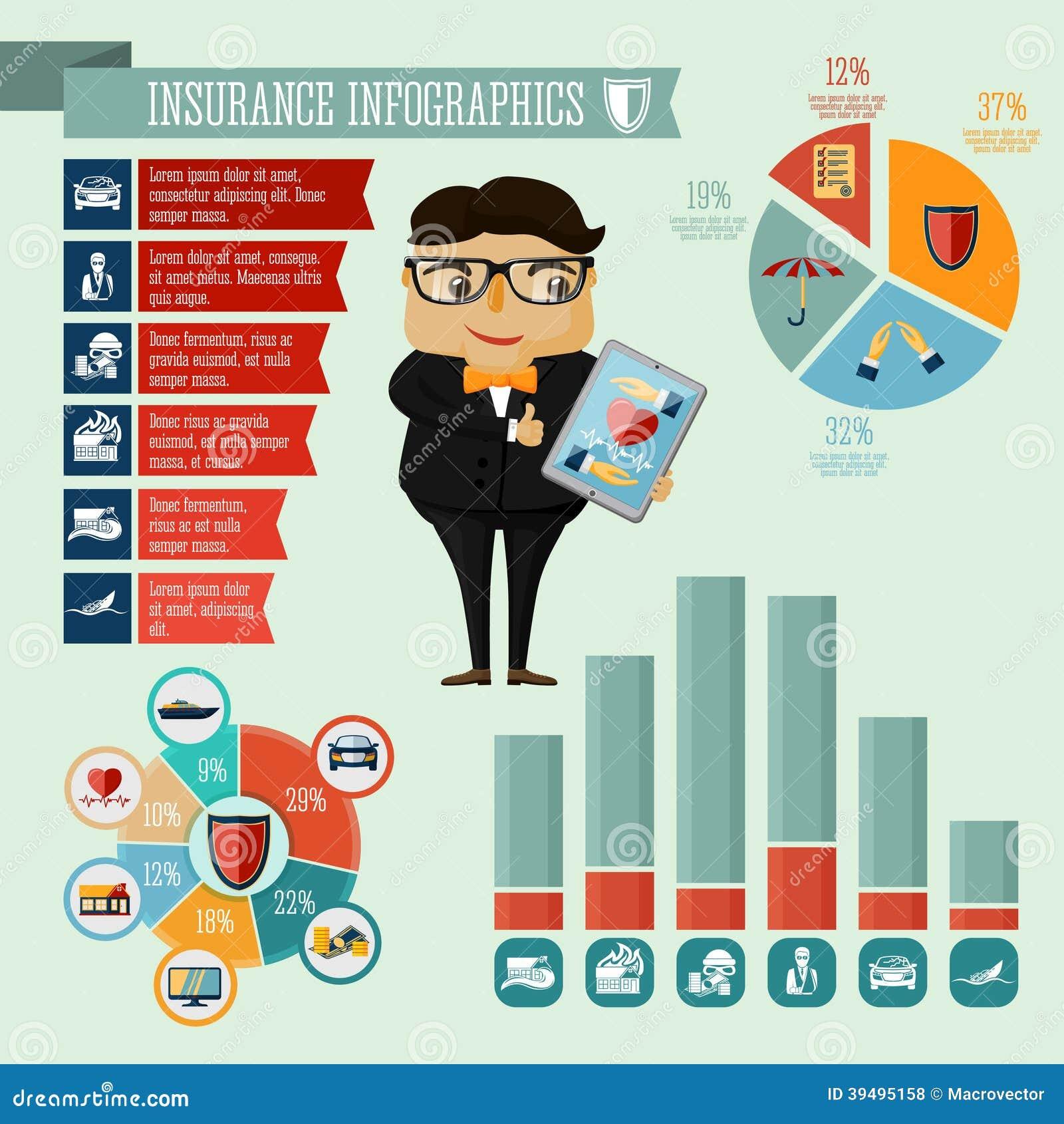 Insurance Company Agent Infographics Design Stock Vector ...