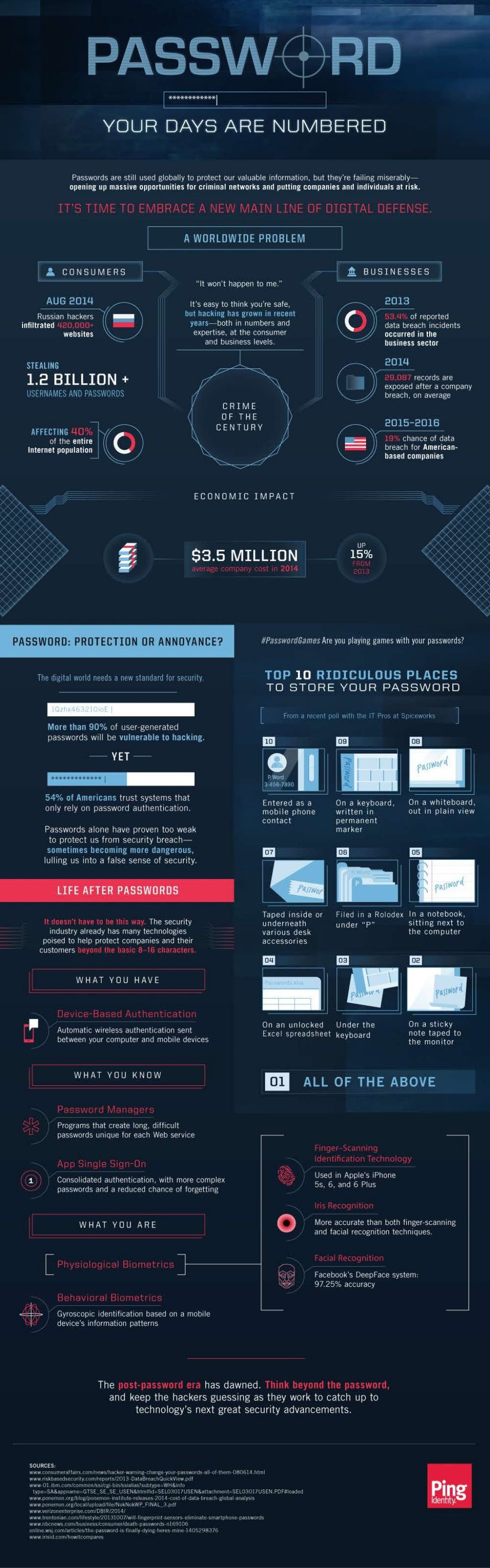 Infographic: Password: Your Days are Numbered