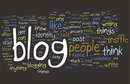 Easy Ideas For Blogger's Block
