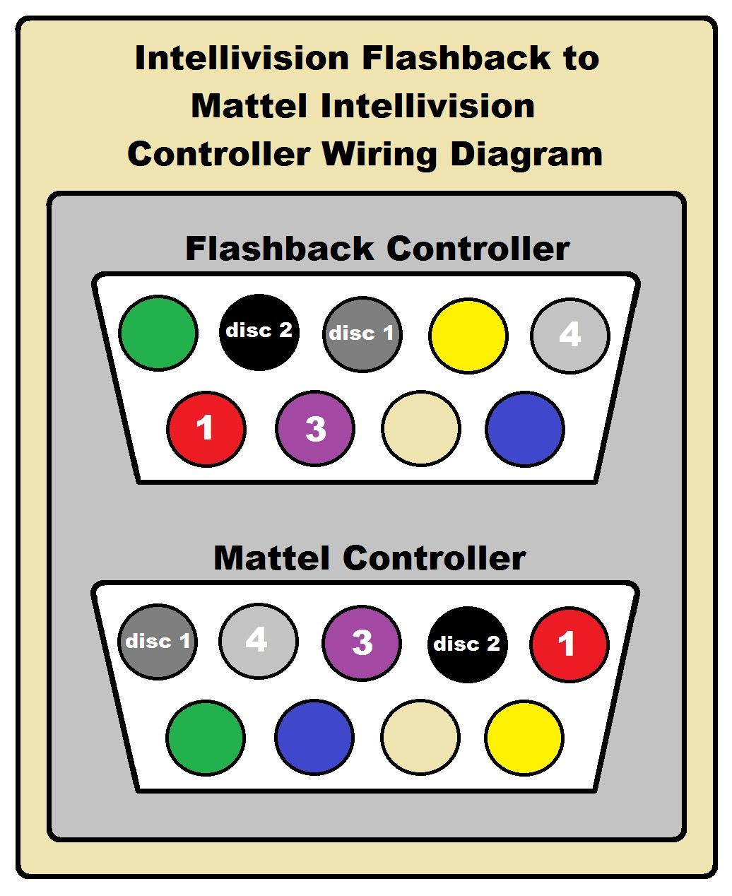 flashback wiring diagram image 3
